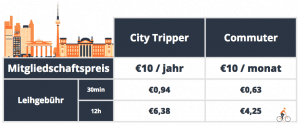 Bikesharing Preise Berlin